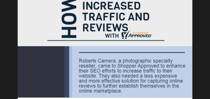 Infographic: How One Retailer Increased Reviews and Traffic with Shopper Approved (Case Study)